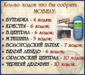 Количество ходок для сбора мобилы
